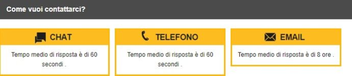 Betfair Assistenza Clienti